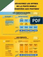 La Poste Mobile - Offres Postiers