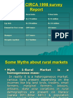 PPT on Rural Marketing