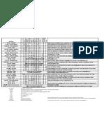 Tabela 28 pulsos patologicos