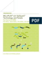 MILLIPLEX MAP EpiQuant Technology & Panels - EMD Millipore