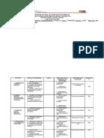 PROGRAMA NACIONAL DE FORMACIÓN EN INFORMÁTICA ESTADISTICA Y PROBABILIDADES I.
