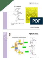 Presentacion._Destilacion_Binaria.