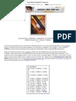 Escala Musical Temperada -Frequencias das notas musicais - O número 1