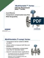 Apresentação Vortex Multivareavel