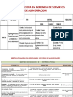 Gestion Financier A Conceptos y Control