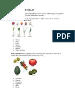 Kinds of Vegetables.soraya Hanavia
