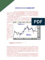 """【精确短线交易技术—Gartley""""222""""】"""