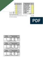 Excel Para Calcular Puntos de Funcion