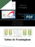 Tabla de Framinghan - Farmacos del Programa de Salud Cardiovascular