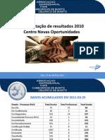 APRESENTAÇÃO_RESULTADOS_2010