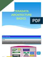 Teradata Architecture Basics