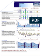 Market Action Report - City_ Glencoe - Apr2011
