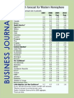 June 2010 Business Journal