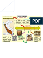 Infografia El Horizonte Medio