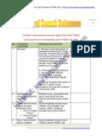 Checklist Dokumen Taska