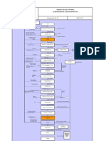 diagrama_flujoprod_azucar