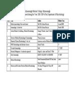 Microbiology Book List