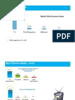 Media Effectiveness Study