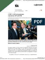 0.18% de Mexicanos Con Cent Ran 42% Del PIB
