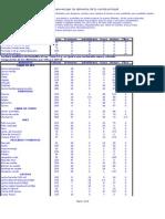 Tabla+de+Composicion+de+Los+Alimentos(1)
