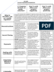 21033151 Ofcom Regulations Sheet[1]