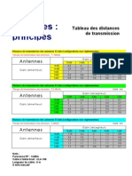 Antennes-principes_FR