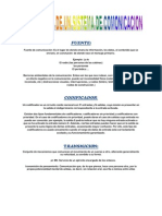 Componentes de Un Sistema de Comunicacion