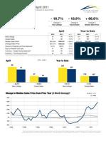 Austin Local Market Report by Area April 2011