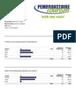 May 03 2011 Survey (1)
