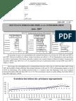 Indices des prix à la consommation - Juin 2007 (INSTAT - 2007)