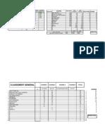 Stats CDF Neuvic 2011