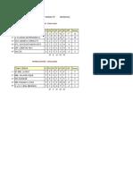 tabla div B 6