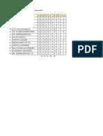 tabla div A 6