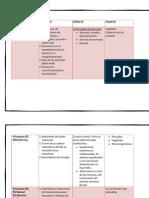 vitaminas hidrosolucbles (Autoguardado)