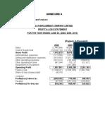 Financial Analysis of Top Pakistan Cement Companies