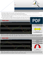 Forex Market Insight Report 17 May 2011