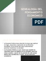 Genealogía del pensamiento Económico