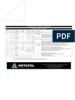 Aceros-Matriceria,Herramental y Piezas Mecanicas