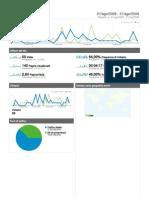 Analytics vivalospiedo blogspot com 200808