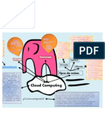 Mapa Conceptual Cloud Computing