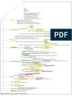 Traites Tableau PDF