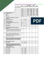 Copy of Proposed Prices ForPGCIL_ Monubollu