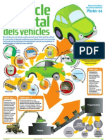 Pòster24 Re-cicle vital dels vehicles