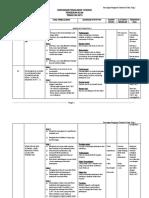 Rancangan Pengajaran Tahunan T1