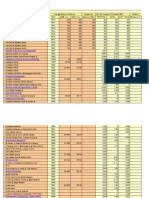 tabla de 1810-2010