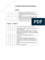 Rubric for Grading Oral Power Point Presentations