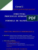 Curs-2 Procesul Epidemiologic