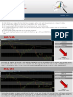 Forex Market Insight Report 18 May 2011