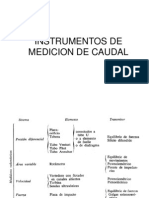 Medidores de Caudal Grupo Mecatrnica-final
