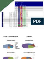 Portfolio Management Template